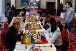 Шахматы. Украина проиграла России