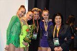 Художественная гимнастика. Украина — вице-чемпион Европы